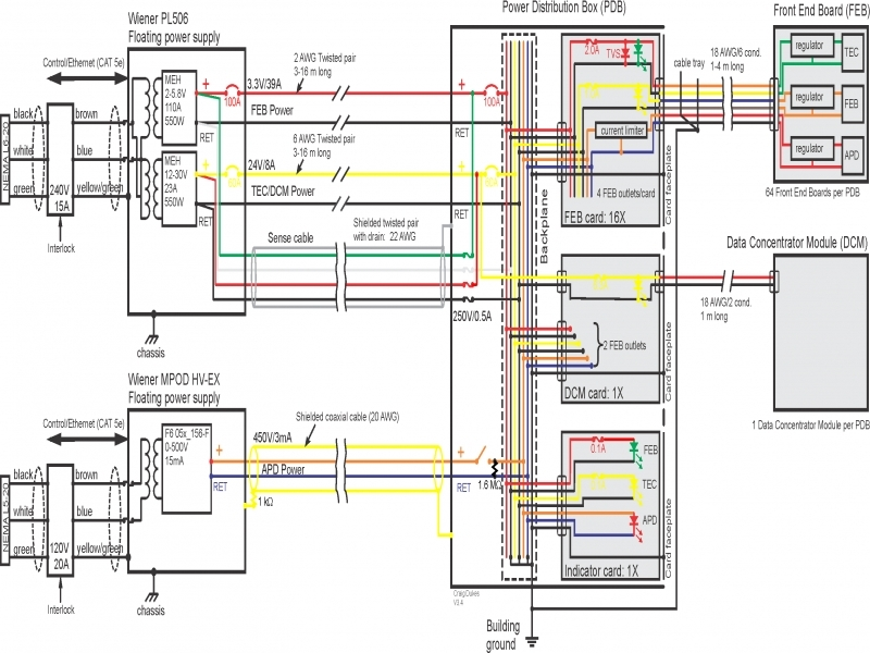 Autocad Electrical Wiring Diagram - Autocad Electrical Wiring
