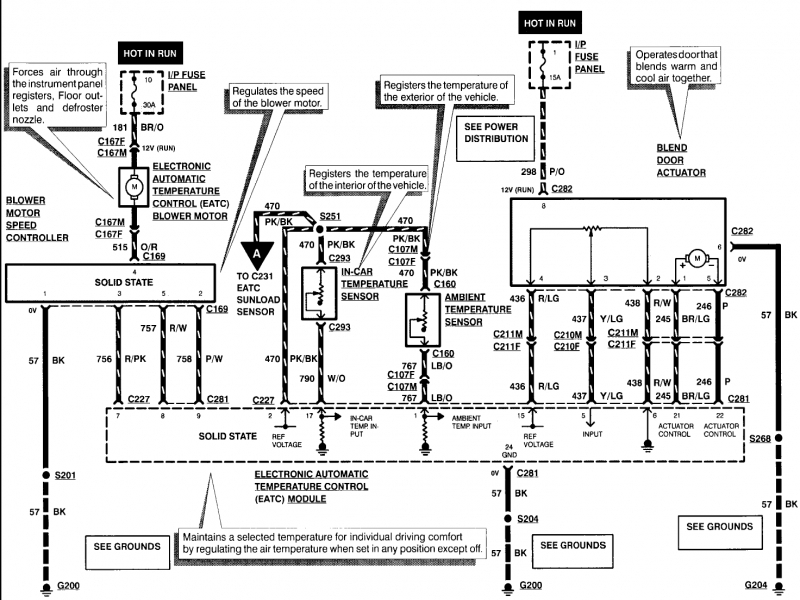 Automobile Wiring Diagram Wiring Diagram Collection