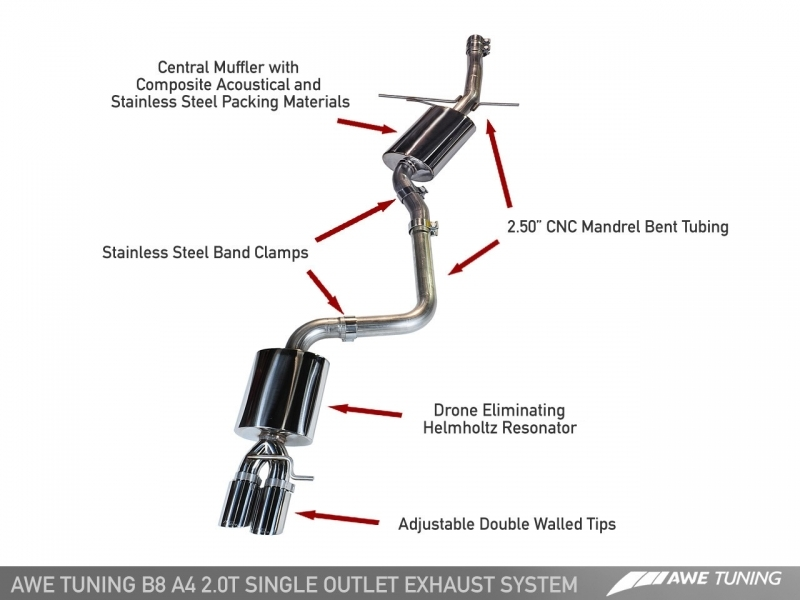 2002 Audi A4 Exhaust System Diagram