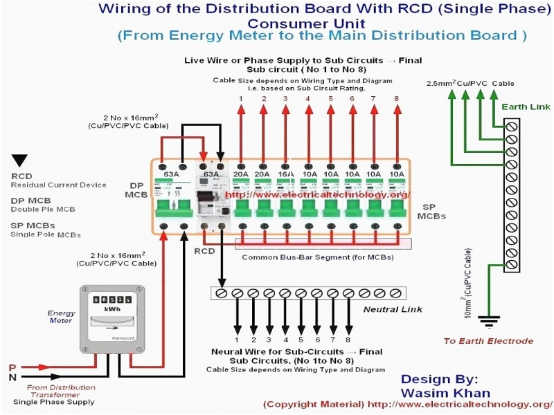 Circuit Breaker Panel Wiring Diagram