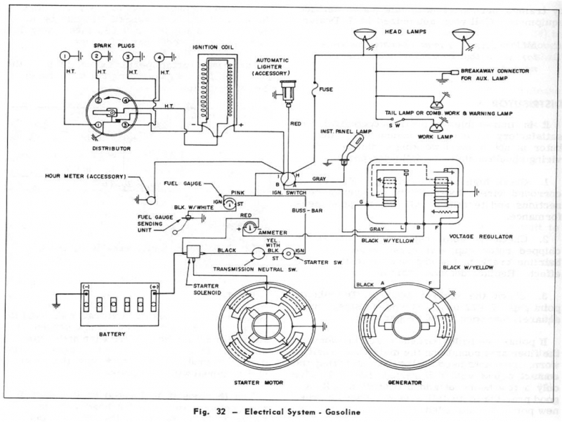 Breathtaking Massey Ferguson 50 Wiring Diagram Gallery - Wiring