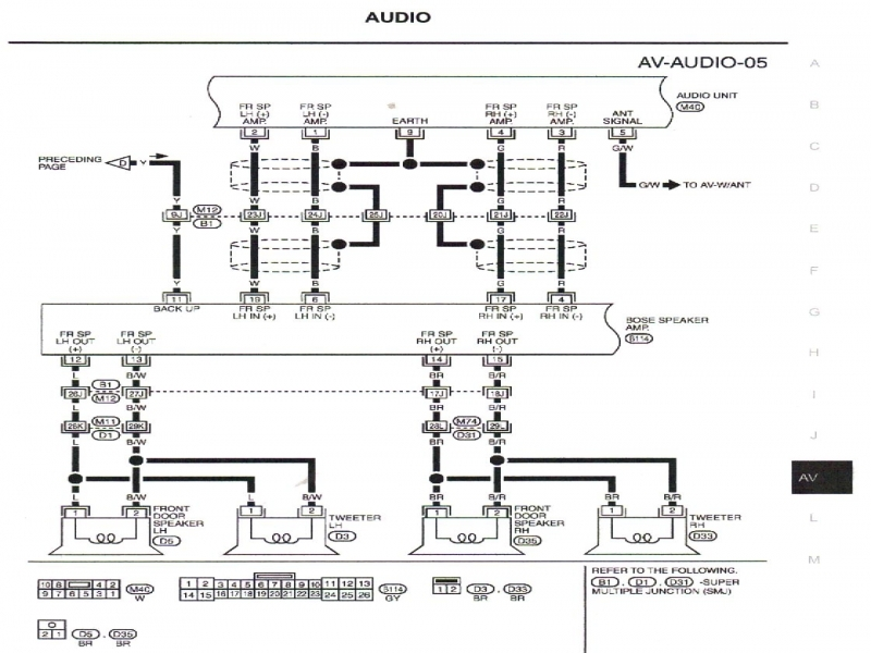 2003 Infiniti G35 Bose Stereo Wiring Diagram  Wiring Forums