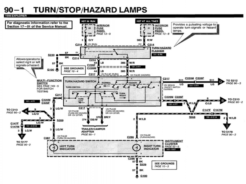 KE AND TURN SIGNAL WIRING DIAGRAM - Auto Electrical ... F Turn Signal Wiring Diagram on