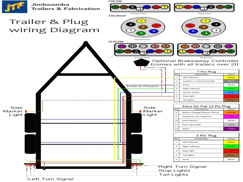 Outstanding Car Trailer Lights Ensign - Electrical Chart Ideas ...