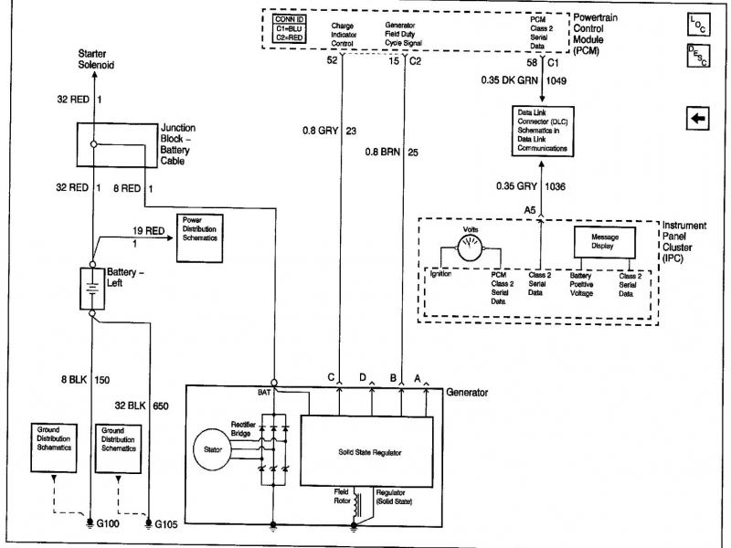 2005 Chevy Avalanche Radio Wiring Diagram