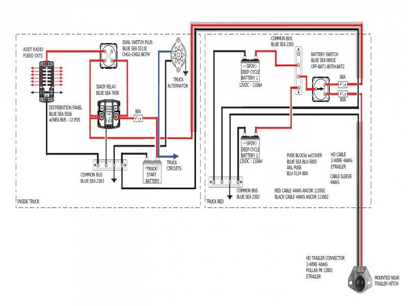 coleman tent trailer wiring diagram