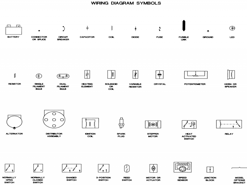 electrical schematic diagram symbols - wiring forums electrical wiring diagram symbols fuse home electrical wiring diagram symbols #3