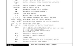 Component Electrical Wiring Symbols Pdf Electricity And Meanings I