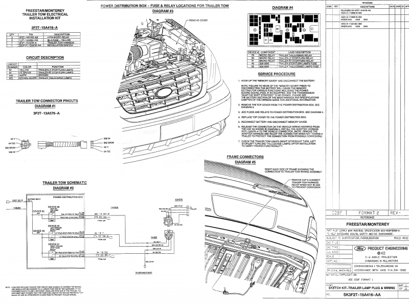 2005 Ford Freestyle Interior Fuse Box Diagram