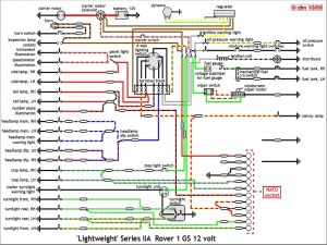 2004 Land Rover Discovery Wiring Diagram  Wiring Forums