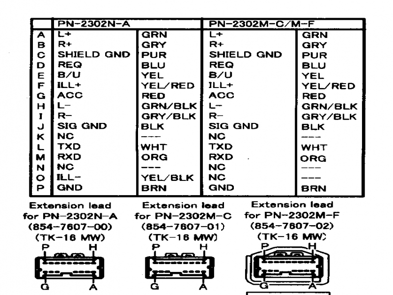 nissan 240sx stereo wiring diagram circular template for powerpoint 1994 pickup radio - forums