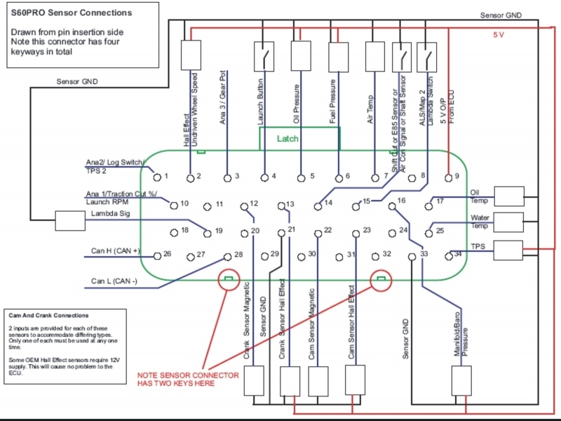 stereo wiring diagram 1999 dodge ram 1500 wiring diagram 2003 dodge ram 1500 1999 dodge ram radio wiring diagram - wiring forums