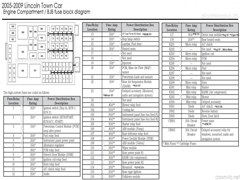 02 lincoln town car fuse box diagram 2006 lincoln town car fuse box diagram #9
