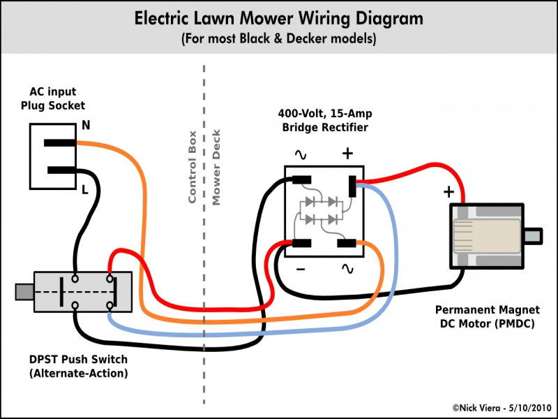 Amazing ryobi lawn tractor wiring diagram gallery electrical and unusual ryobi lawn tractor wiring diagram ideas electrical asfbconference2016 Image collections