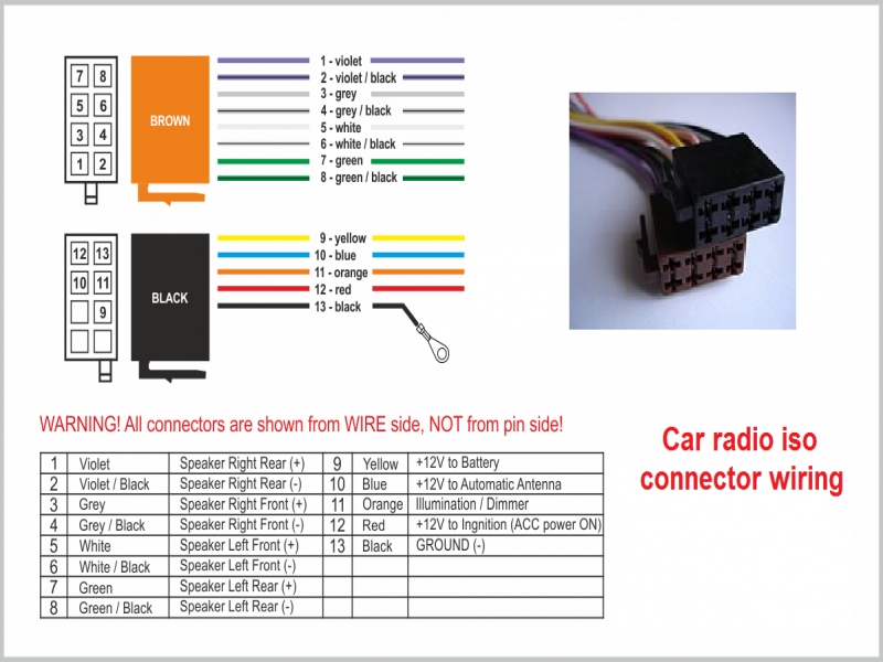chevy car audio wiring color codes wiring forumscar radio wiring color code