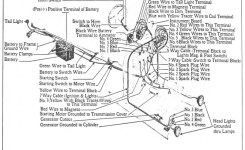 Electrical Wiring Diagram For 1926 Ford Model T Circuit Beautiful
