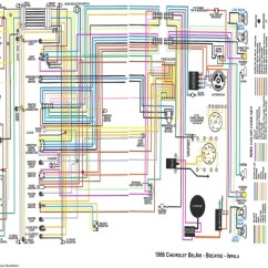 1968 Chevy Chevelle Wiring Diagram Hand Off Auto Switch Enchanting Images - Block Forums