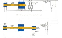Engineering Photos,videos And Articels (Engineering Search Engine