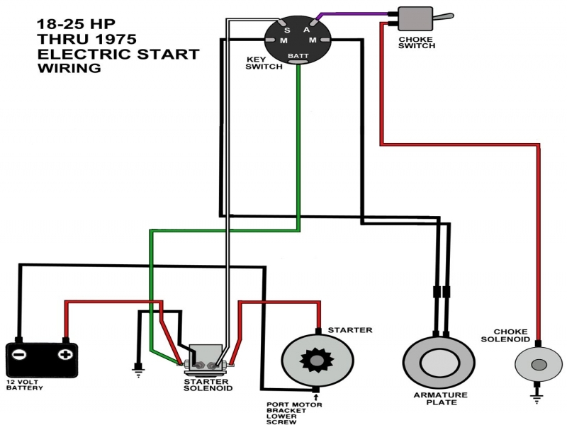 Evinrude Ignition Switch Wiring Diagram - Gooddy