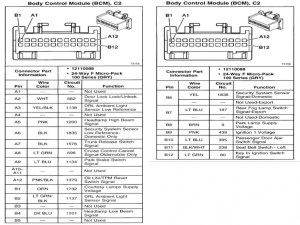 Exciting 2007 Chevy Trailblazer Radio Wiring Diagram