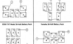 Ezgo Golf Cart Wiring Diagram In Battery For – Gooddy