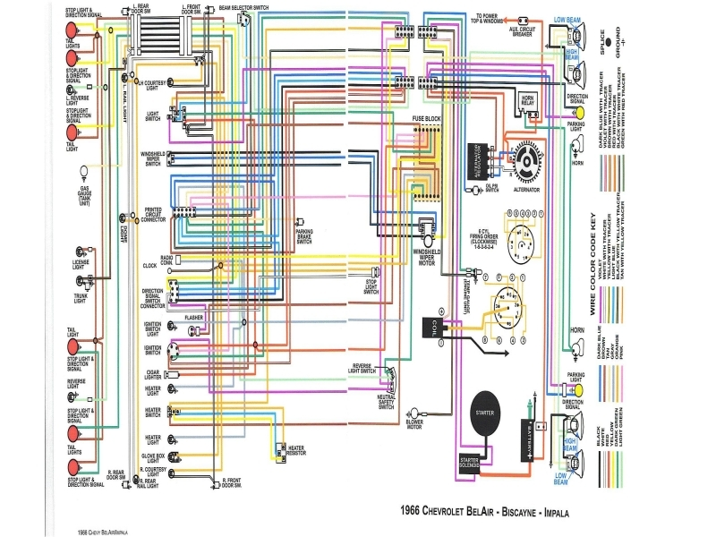 1970 Camaro Wiring Diagram As Well Chevy