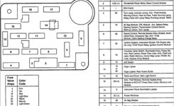Ford E-150 Questions – Fuse Diagram For A 1993 Ford Econoline Van