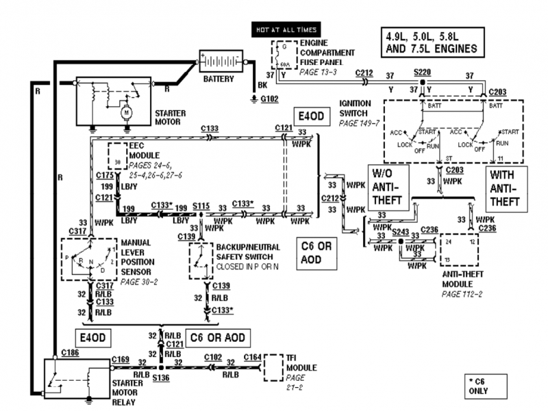wiring diagram for 1996 ford e250