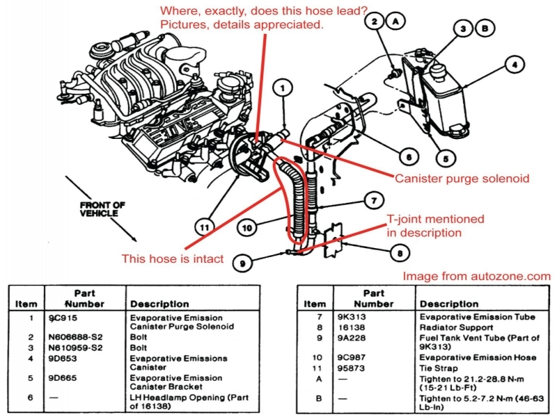 ford taurus emissions system diagram wiring forums Ford Ranger Wiring Schematic fuel vapor return tube connection 93 taurus gl 3 0 l gas 1