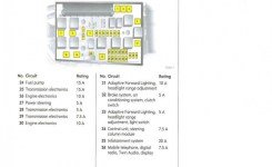 Fuse Box Diagram Astra H. Fuse. Wiring Diagrams Instruction