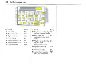 Vauxhall Astra Fuse Diagram  Wiring Forums