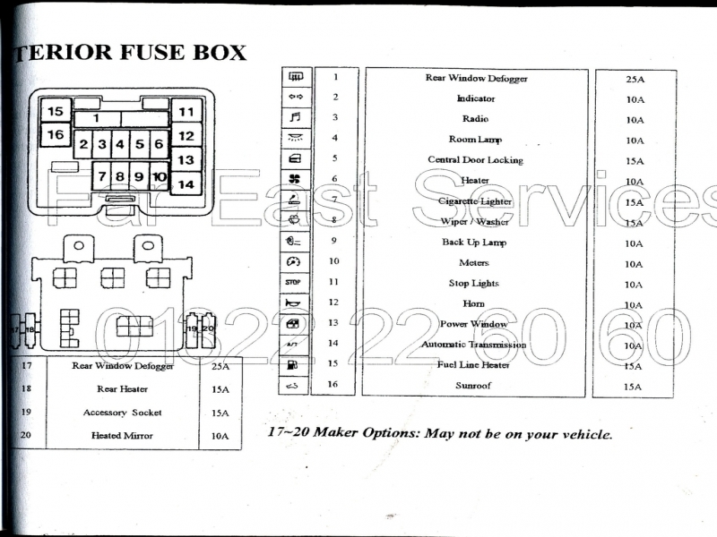 2005 Mitsubishi Lancer Fuse Box Diagram