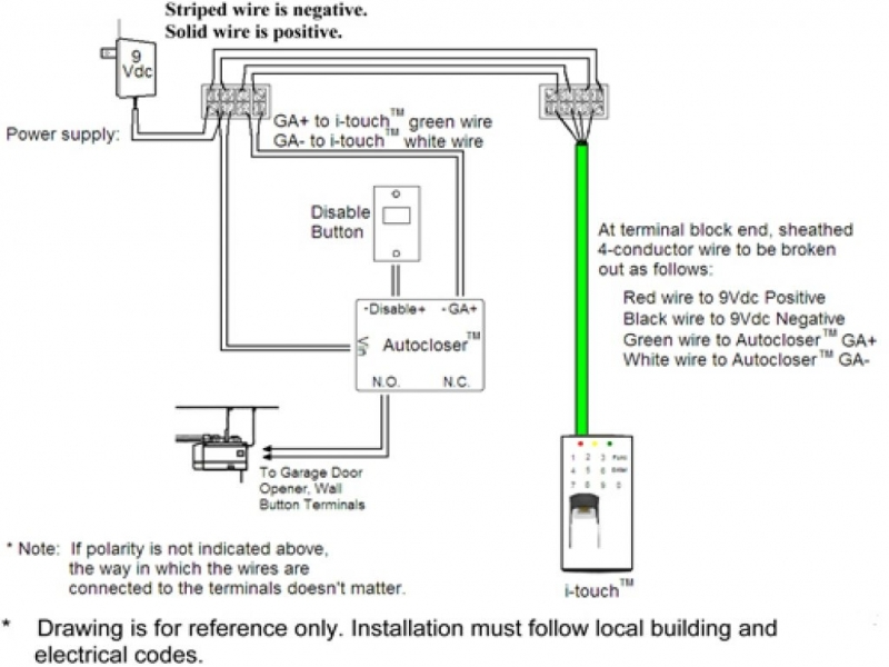 Genie Garage Door Opener Safety Switch Wiring Diagram