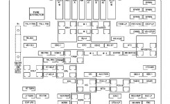 Gmc Sierra Mk1 (2001 – 2002) – Fuse Box Diagram | Auto Genius