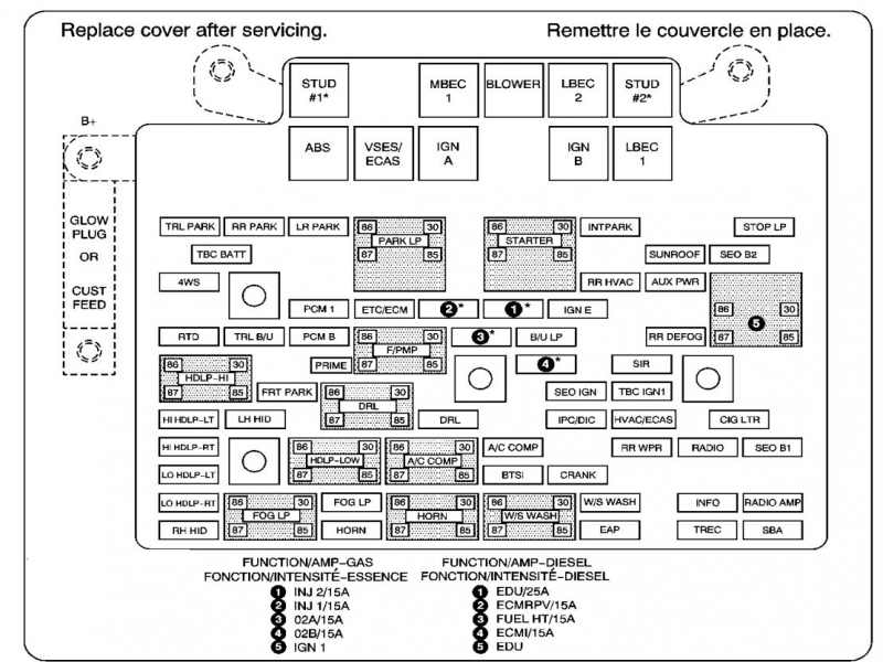 2005 Chevy Colorado Fuse Box Diagram  Wiring Forums