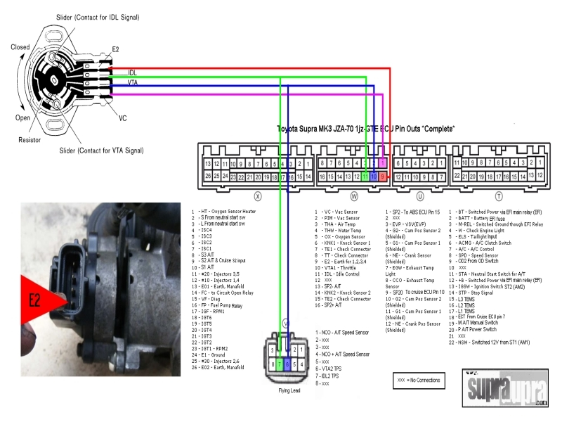 Trim Position Sensor Wiring Diagram