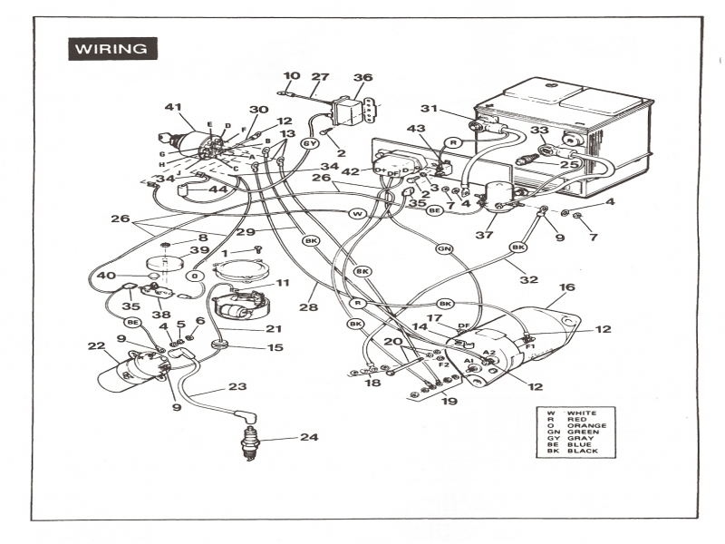 Harley Davidson Golf Cart Wiring Diagram  Wiring Forums