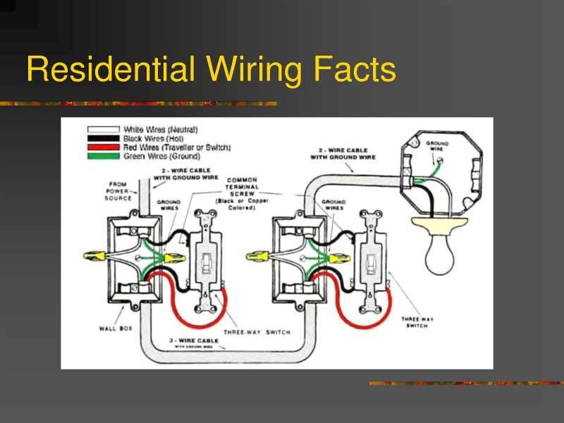 Wiring Diagram Wires In Addition Home Electrical Wiring Diagrams