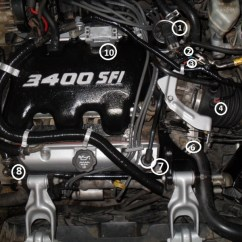2004 Jeep Wrangler Wiring Diagram Of Respiratory Syste 2003 Chevy Impala Engine 3400 - Forums