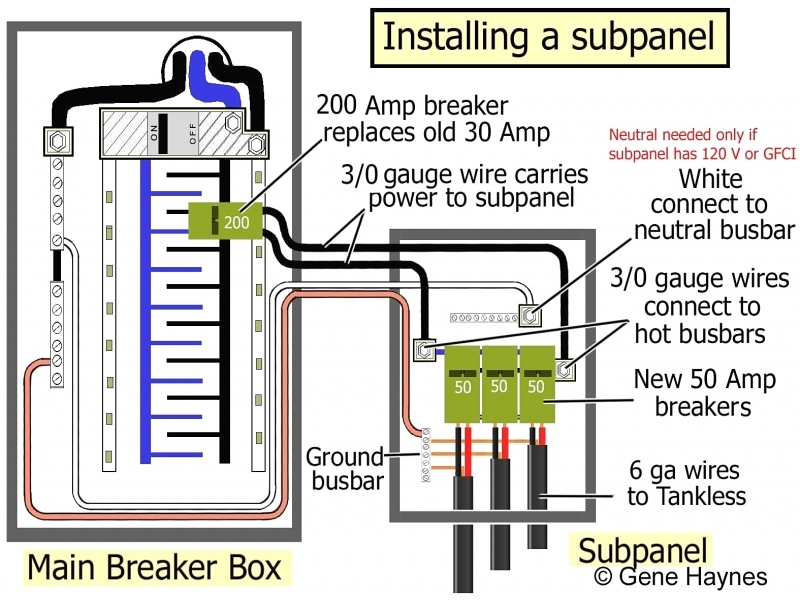 rv ac plug wiring diagram 2001 saturn sl2 radio how to wire an electrical outlet under the kitchen sink - forums