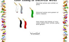 Inspiring 24 Volt Wire Color Code Ideas – Schematic Symbol