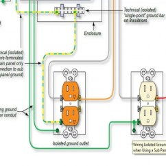 Wiring A Light Switch From An Outlet Diagram Lpg Cars Isolated Ground Receptacle - Gooddy Forums