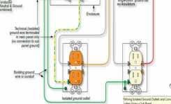 Isolated Ground Receptacle Wiring Diagram – Gooddy