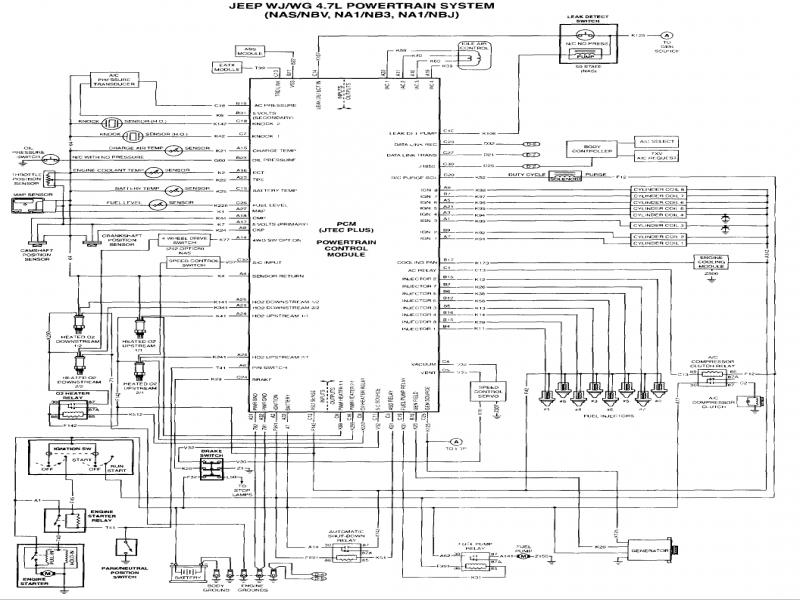 service manual  2001 jeep cherokee fuse repair