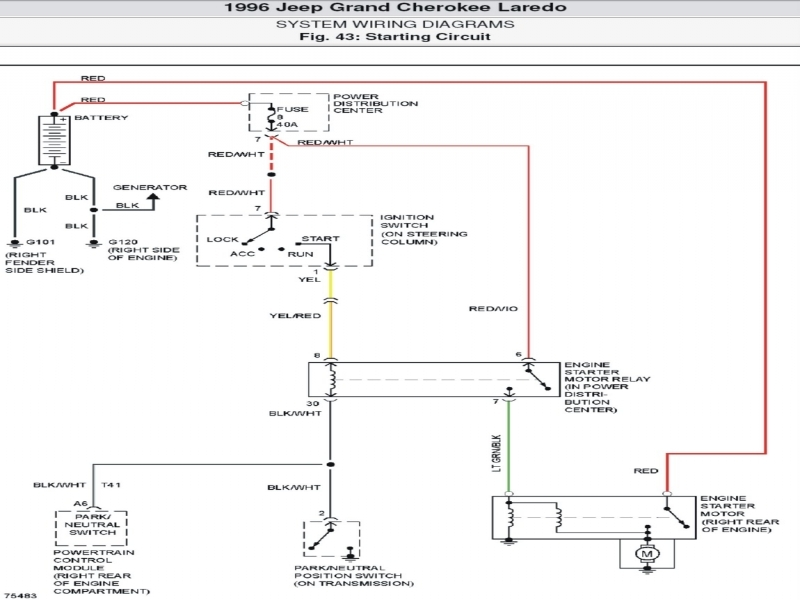 1996 Jeep    Grand       Cherokee    Electrical    Diagram     Wiring Forums