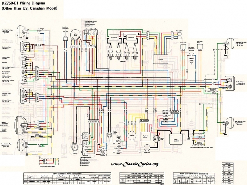 1975 Kawasaki Kz400 Wiring Diagram Wiring Diagram User User Emilia Fise It