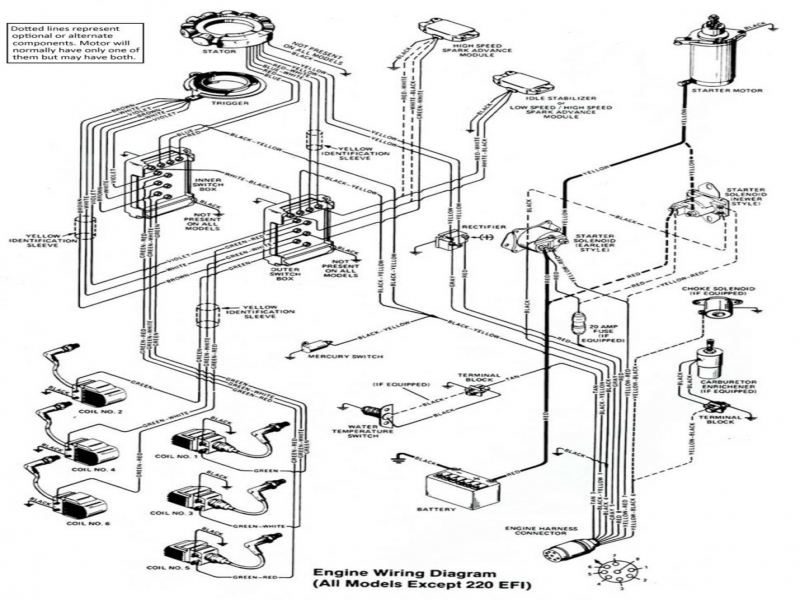 3497644 Ignition Switch Wiring Diagram. Diagram. Auto