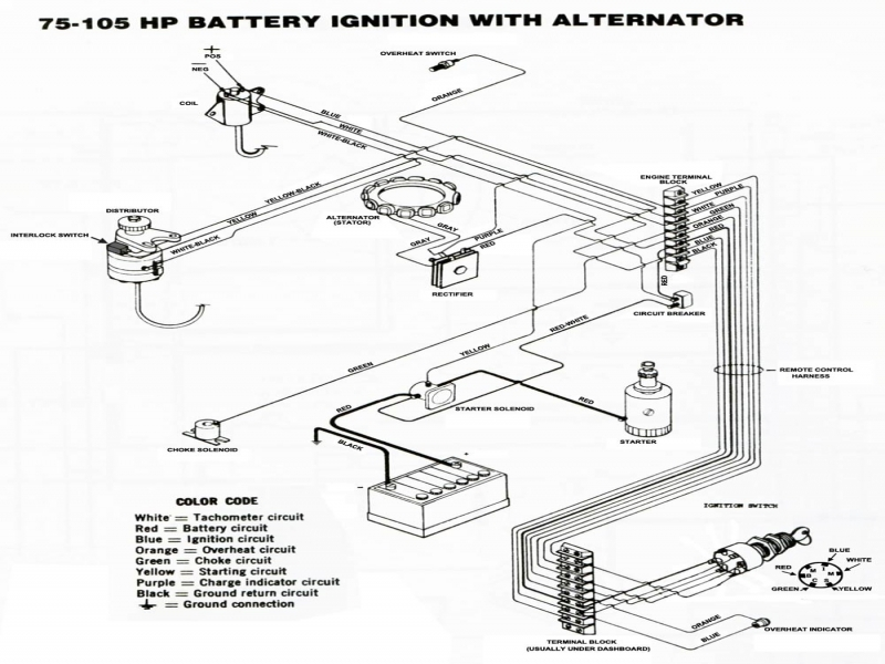 Alternator Charge Wire Boat Wiring Diagram  Wiring Forums