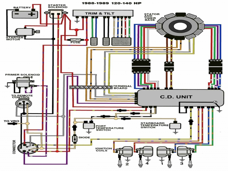 Mastertech Marine \u2014 Evinrude Johnson Outboard Wiring Diagrams