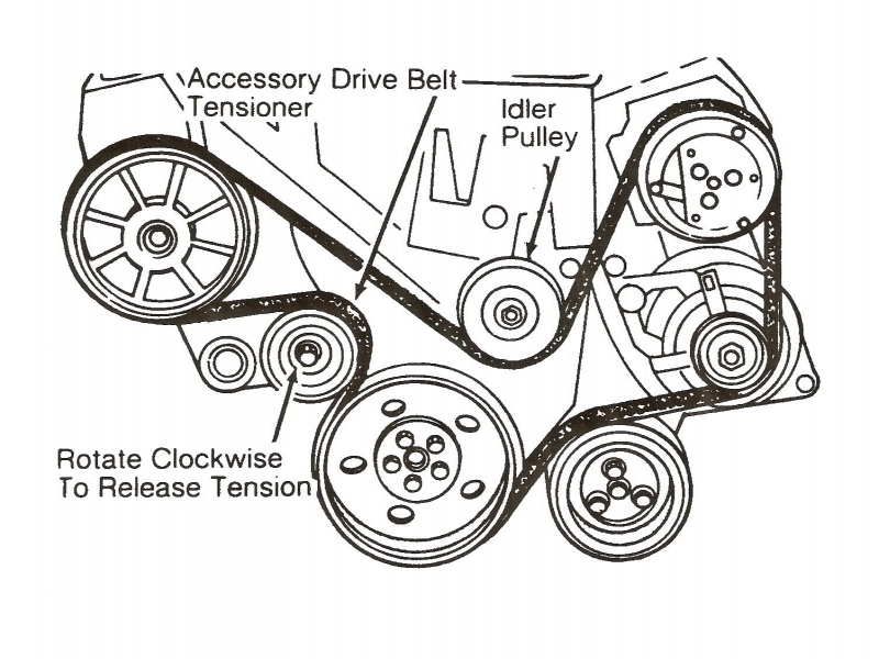 2006 Chevy Impala 3 5 Serpentine Belt Diagram Wiring Forums